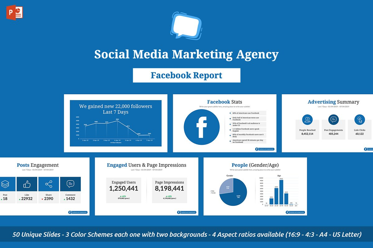 Facebook Report Powerpoint Template Powerpoint Templates