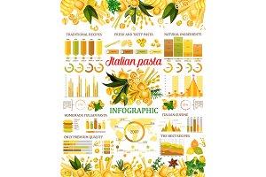 Italian pasta infographic, graphs