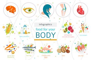 Infographic: Food For Your Body