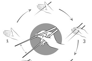 Chopsticks use direction
