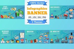 Set Infographics Banners