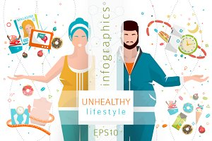 Infographics: Unhealthy Lifestyle
