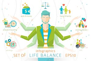 Infographics: Man Life Balance