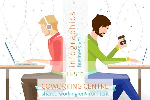 Infographics: Coworking Centre