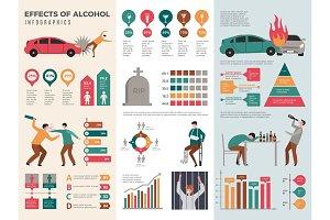 Alcoholism infographics. Dangerous