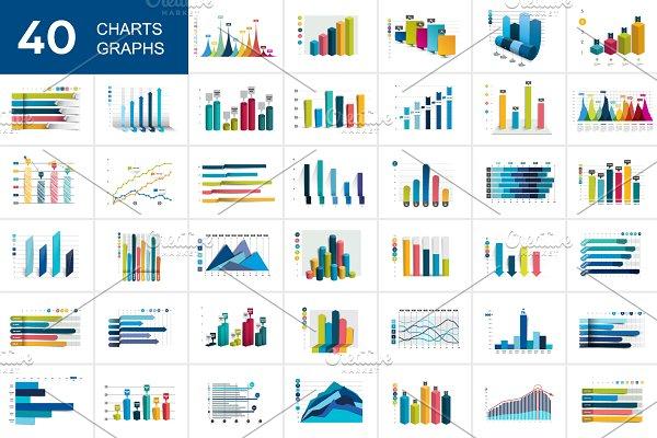 Big set of charst, graphs.