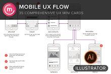 Mobile UX Flowchart Screens/ Sitemap