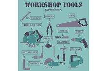 Workshop Tools Infographics