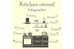 Kitchen Utensils  Infographics