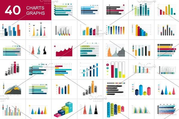 Mega set of charst, graphs