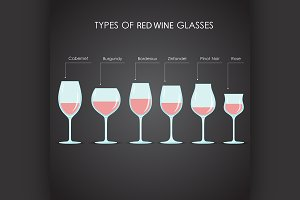 types of red wine glasses