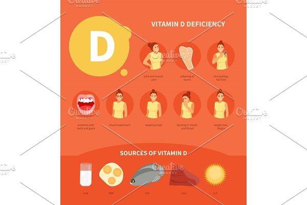 Vitamin D vector