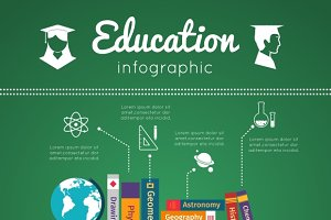 Education and textbooks infographics