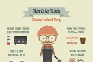 barista duty