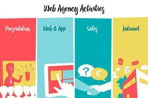Web Agency Activities