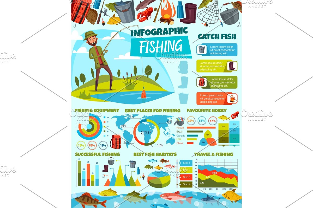 Fishing Charts