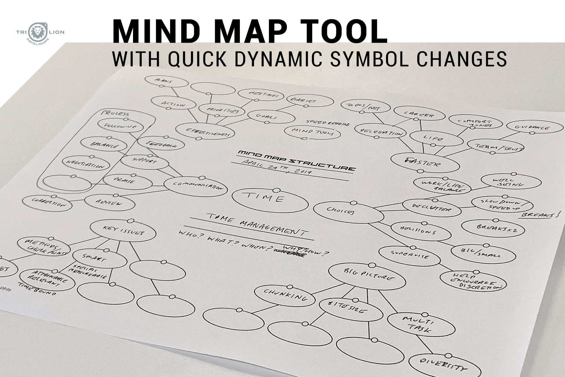 Mind Map Tool with Dynamic Symbols ~ Other Presentation