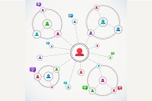 Social Media Circles, Network BG