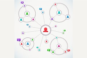 Social Media Circles, Network BG