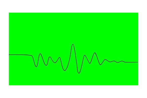 Animation Audio Wave Drawing 2D