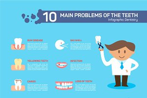 Ten dental problems - infographic