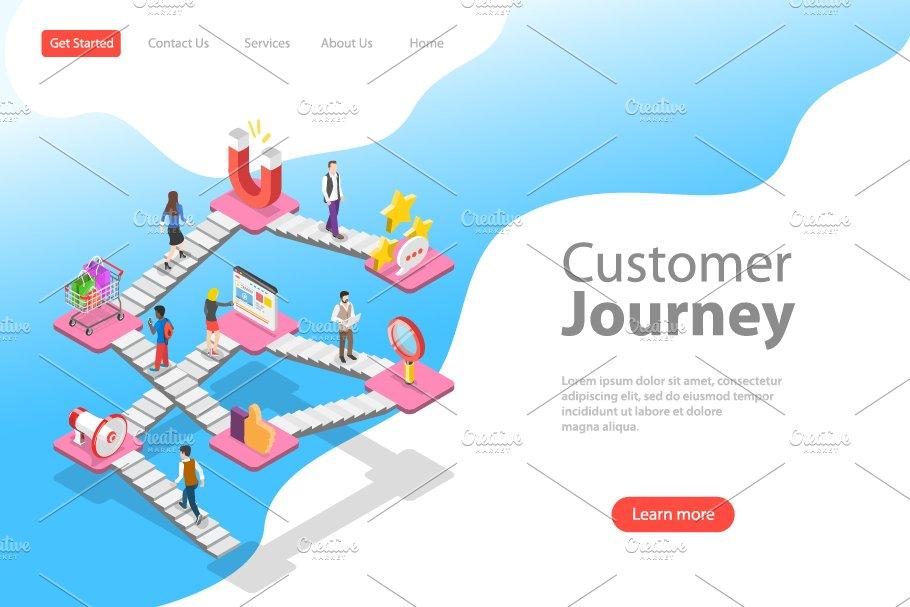 Customer buying process on buying organization chart, buying process stages, buying process model, buying process service, strategy map, buying process chart, customer experience map, customer buying map, customer segmentation map,