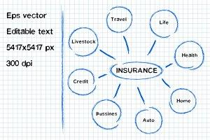Insurance diagram
