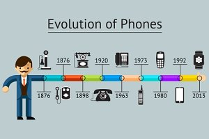 Phone evolution