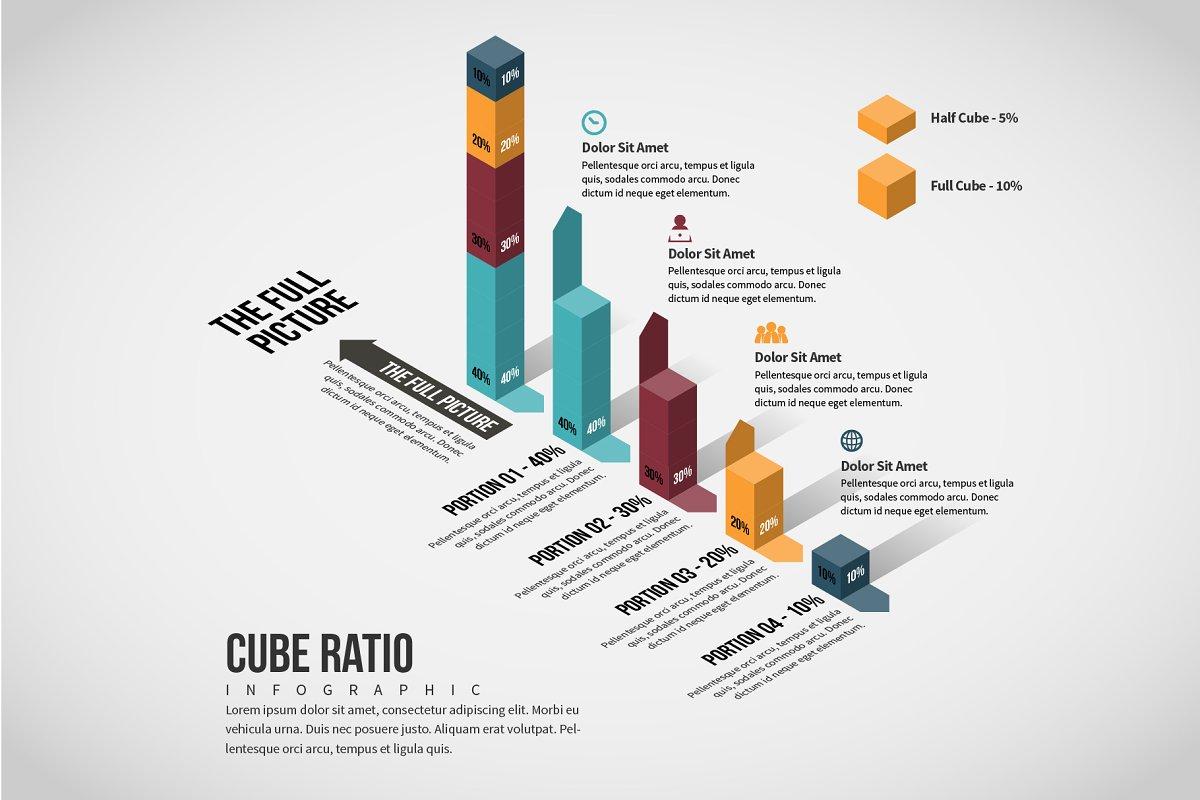 Isometric Cube Ratio Infographic