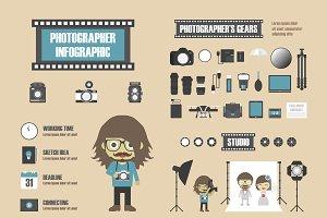 photographer infographic