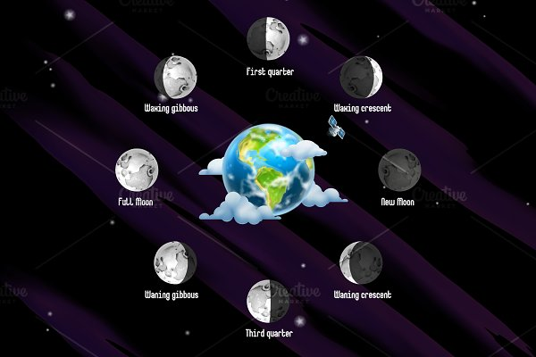 Moon Phases Icon Set ~ Icons ~ Creative Market