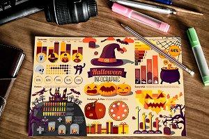 Set of Halloween Infographics