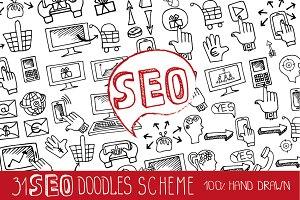 Doodle business SEO scheme 02