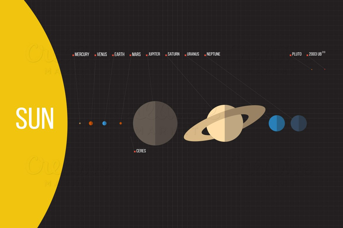 Solar system on a scale illustrations creative market ccuart Choice Image