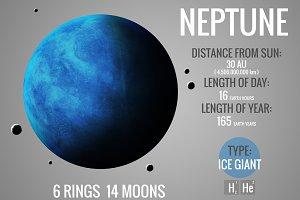 Solar system planets