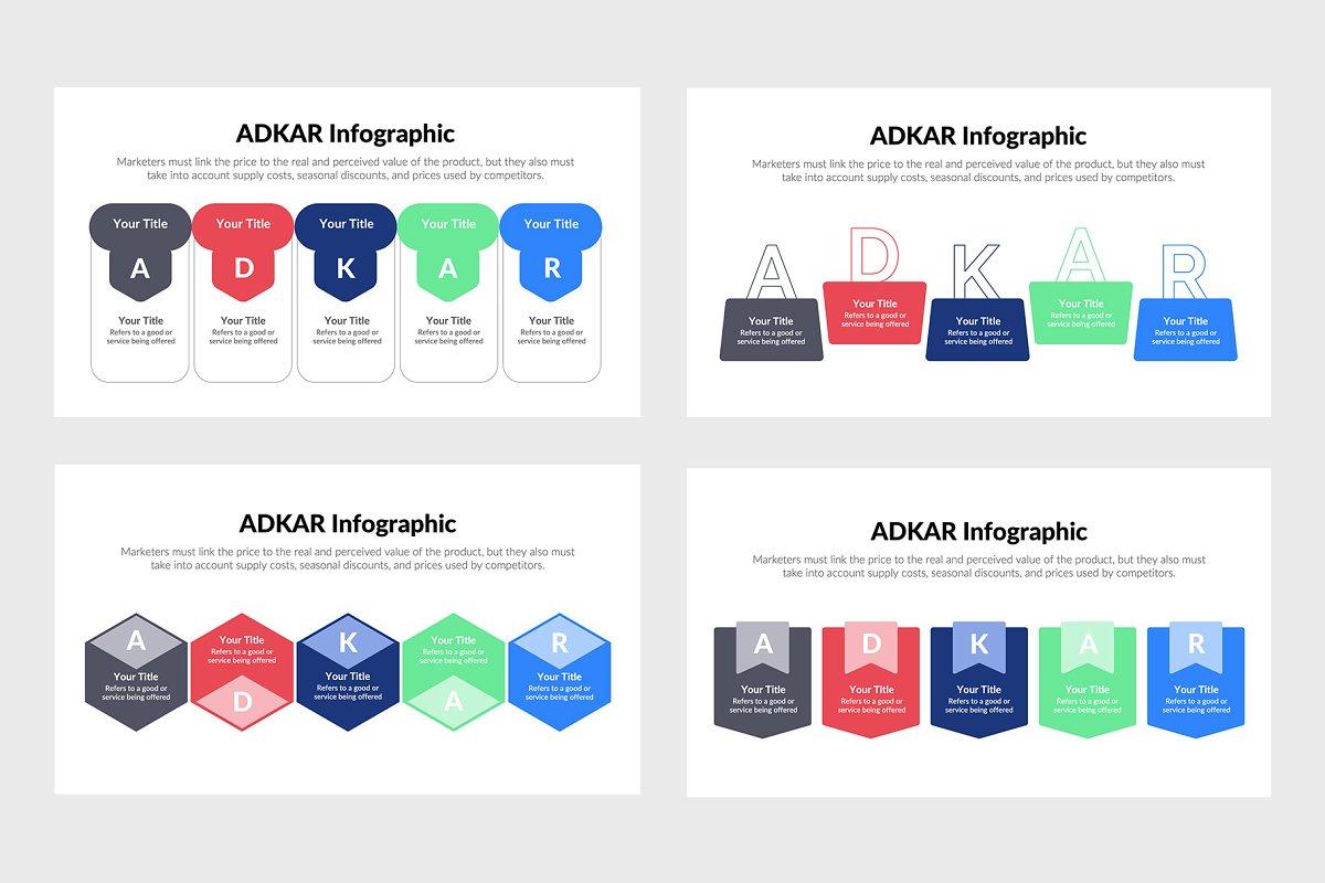 ADKAR Infographics Template