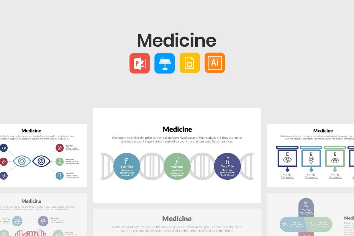 Medicine Infographics Template