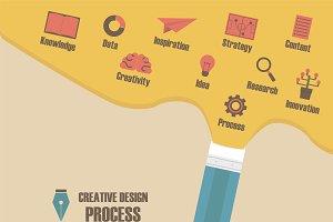 creative pencil