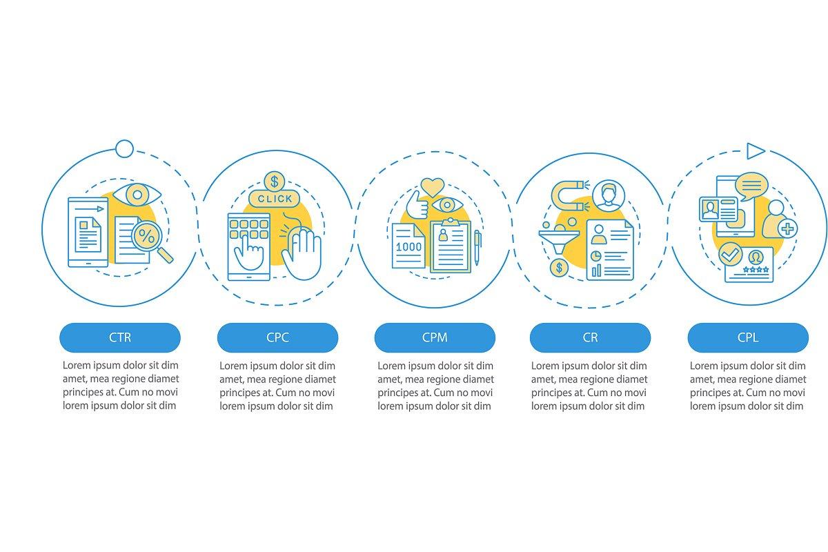 Advertising metrics infographic