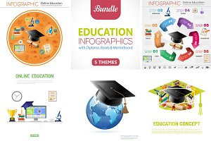 Online Education Themes