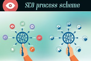 Seo Process vector infographic 3