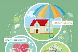Insurance Concepts Set