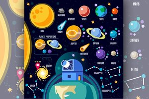Universe Concept Isometric