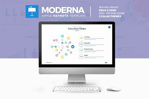 Moderna - Keynote Template