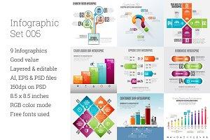 Infographic Set 5