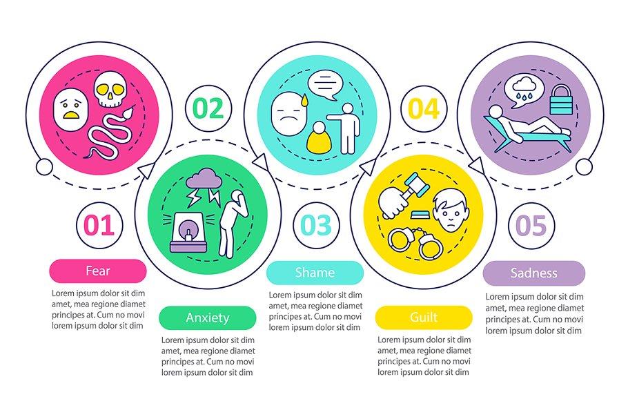 Human feelings vector infographic
