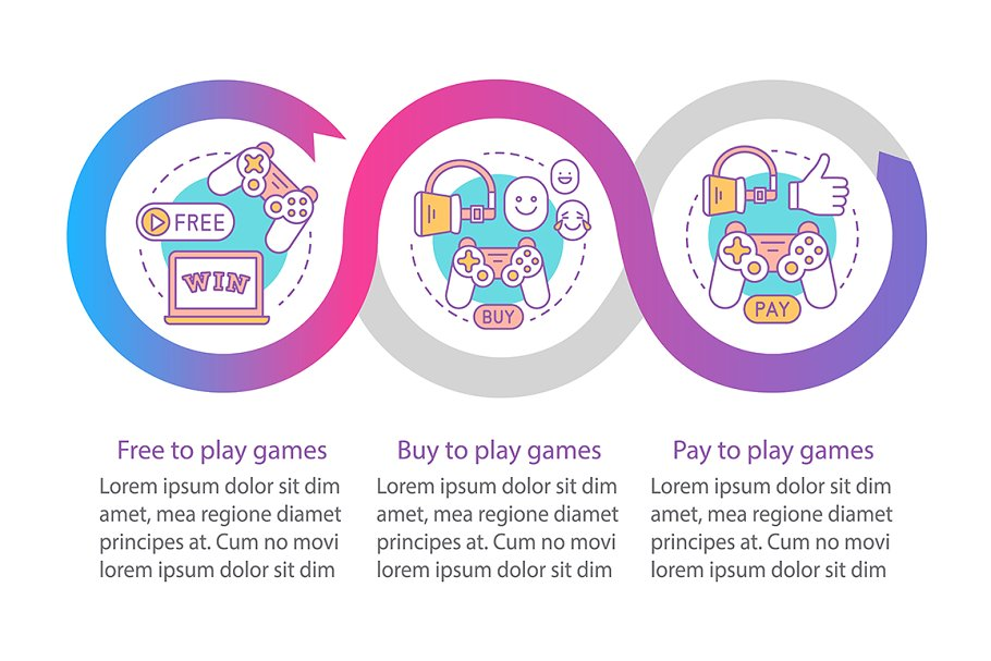 Buying apps and games infographic