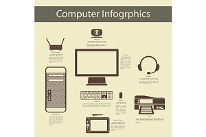Computer Peripheral Infographics