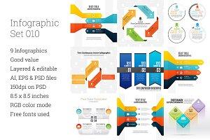 Infographic Set 10