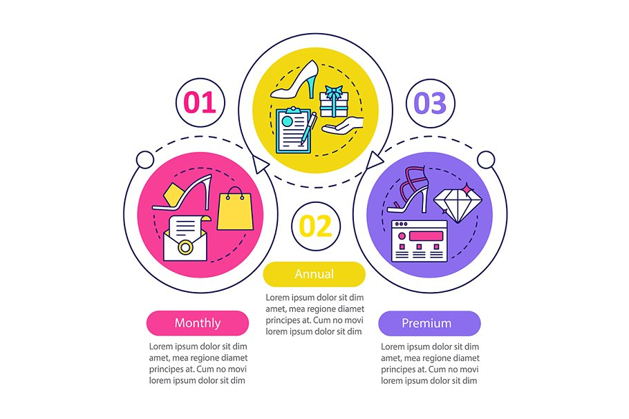Clothing store sales infograpic